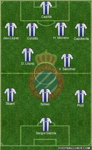 R.C.D. Espanyol de Barcelona S.A.D. 4-5-1 football formation