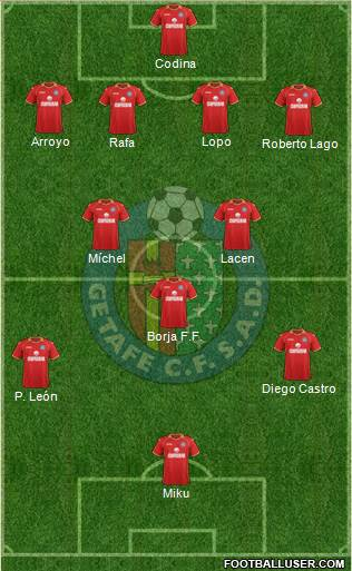 Getafe C.F., S.A.D. 3-4-3 football formation