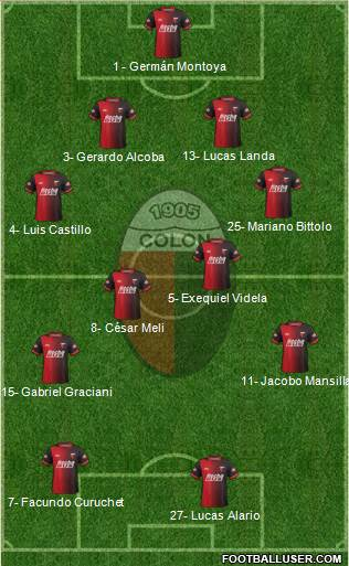Colón de Santa Fe 4-4-2 football formation
