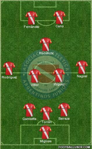 Argentinos Juniors 3-4-1-2 football formation