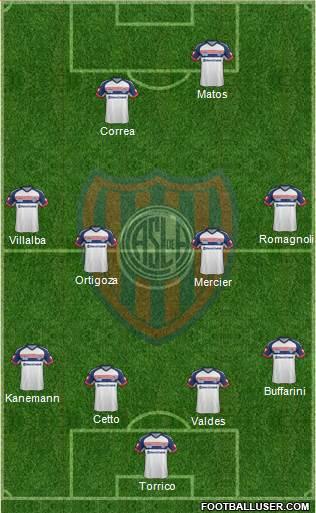 San Lorenzo de Almagro 4-4-2 football formation