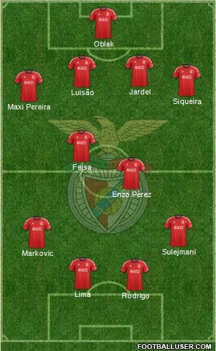 Sport Lisboa e Benfica - SAD 4-2-4 football formation
