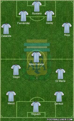 Alineación de la Selección de Argentina - Suiza