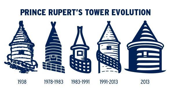 Evolución del diseño de la torre en el escudo del Everton / Foto: Everton FC