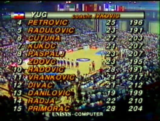 Equipo Yugoslavo para el Mundial de Argentina en 1990. Vía: historiabasket.blogspot.com.es/