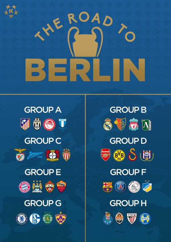 uefa champions league group stage draw live text commentary vavel international uefa champions league group stage draw