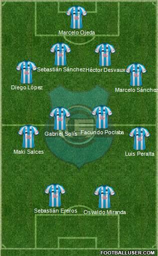Gimnasia y Esgrima de Jujuy 4-4-2 football formation