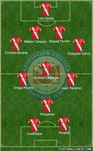 Argentinos Juniors 4-3-3 football formation