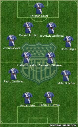 CS Emelec 4-4-2 football formation