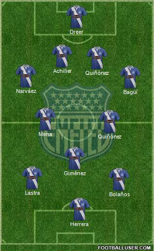 CS Emelec 4-3-3 football formation