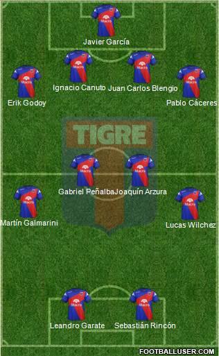 Tigre 4-1-3-2 football formation