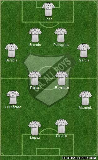 All Boys 4-2-3-1 football formation