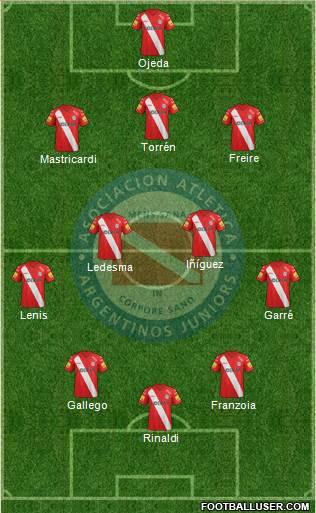 Argentinos Juniors 3-4-2-1 football formation