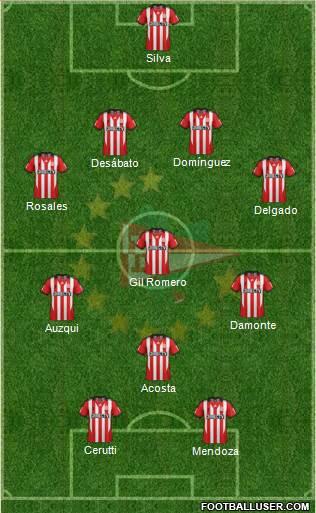 Estudiantes de La Plata 4-3-3 football formation
