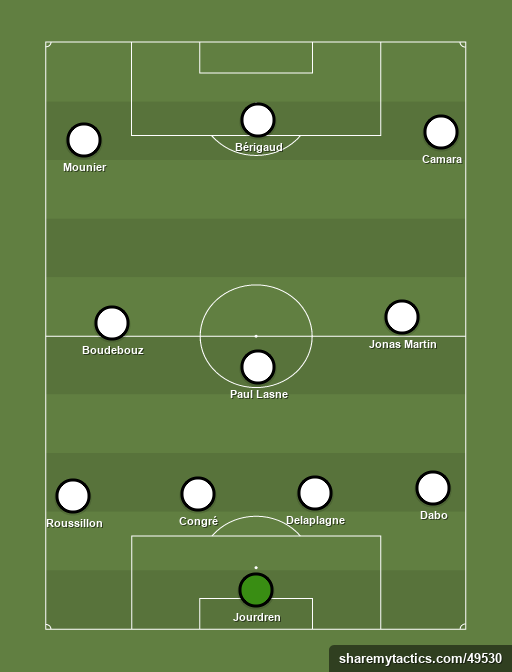 Derby County 2014 - Football tactics and formations