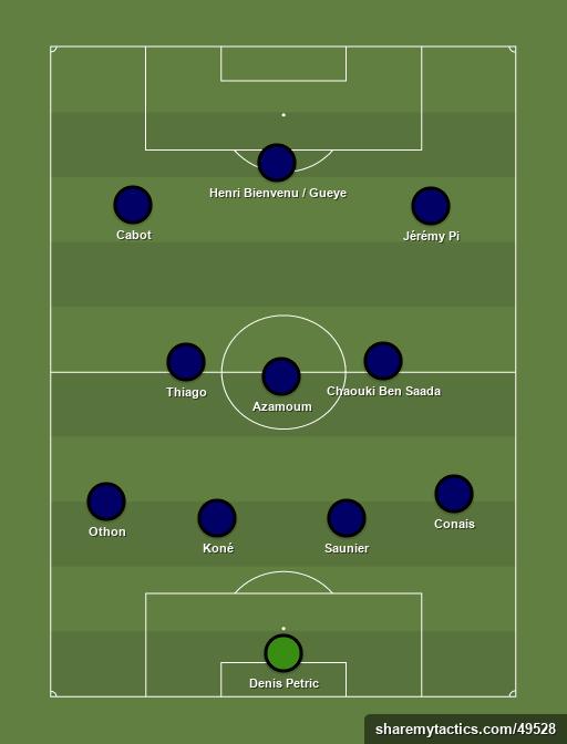 ATALANTA - Football tactics and formations