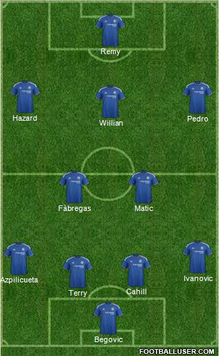 Posible once Chelsea