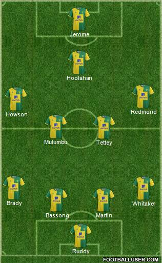 Posible once Norwich City