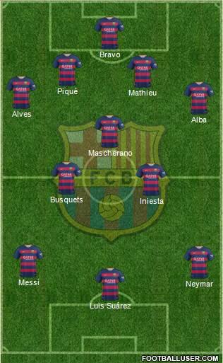 once fc barcelona