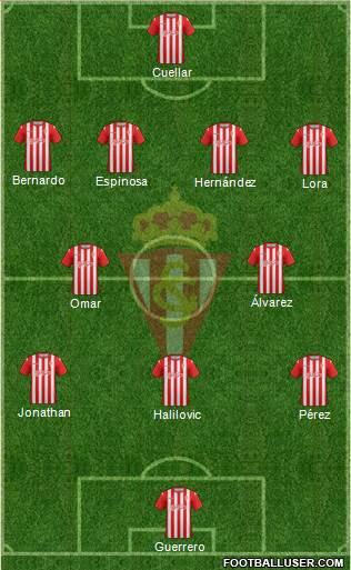 Alineación Sporting Gijón. Fuente: www.footballuser.com
