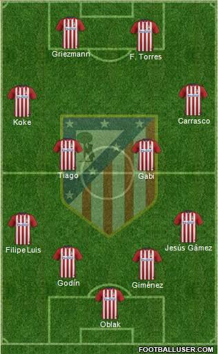 C. Atlético Madrid S.A.D. 4-4-2 football formation
