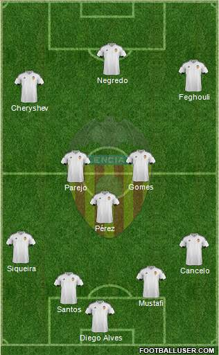 Valencia C.F., S.A.D. 4-2-1-3 football formation