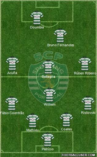 Sporting Clube de Portugal - SAD 4-1-3-2 football formation
