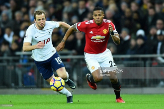 Manchester United vs Tottenham Hotspur Analysis: Reds shell shocked by early goal