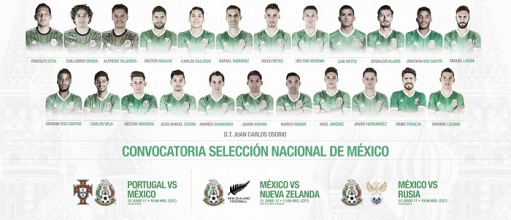 Convocatoria y sistema de juego de México: 23 Guerreros Águila en Rusia