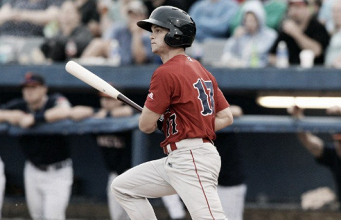 "Andrew Benintendi hopes to buck unsuccessful trend of Red Sox prospects making the ""Big Jump"""