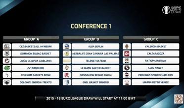 El CAI Zaragoza queda encuadrado en el Grupo C de la Eurocup