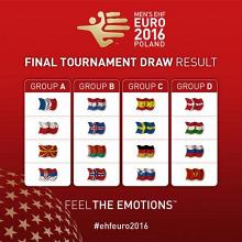 Euro 2016 : Le tirage au sort