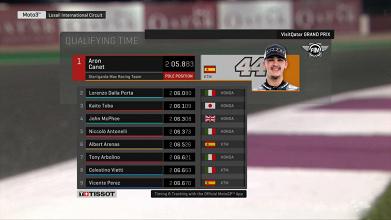 Moto3 Gp Qatar- Pole di Canet straordinario
