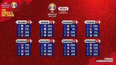 Mondiali basket Cina 2019 - Sorteggiati i gironi: Italia con Angola,Filippine e Serbia