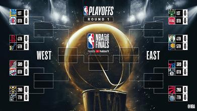 NBA- Il quadro dei playoff