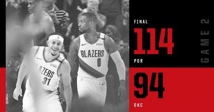 NBA Playoff day 4- Pareggio per Toronto e Denver. Vola Portland sul 2-0
