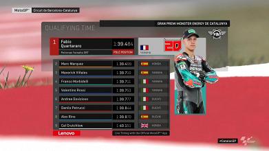 MotoGp Gp Catalogna- Pole bis per Quartararo dopo Jerez: secondo Marquez