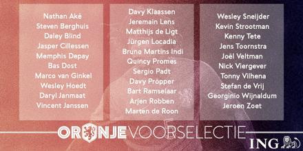 Los 31 convocados de Holanda