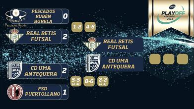 Real Betis y CD UMA Antequera se meten en la final por el ascenso apelando a la épica