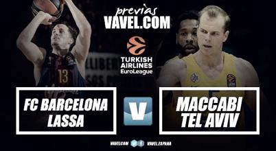 Previa Barcelona Lassa - Maccabi Tel Aviv: sin margen de error