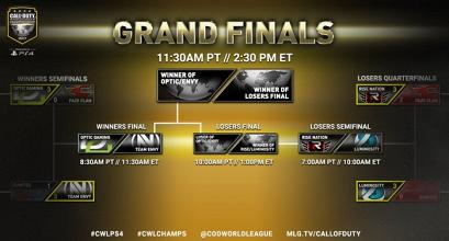 Día 4 de CWL Championship: solo quedan cuatro equipos