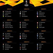 Sorteggio Europa League - Girone ostico per la Lazio, va meglio al Milan