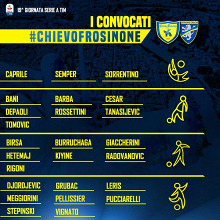 Chievo vs Frosinone: la salvezza o buona parte di questa, è di scena al Bentegodi