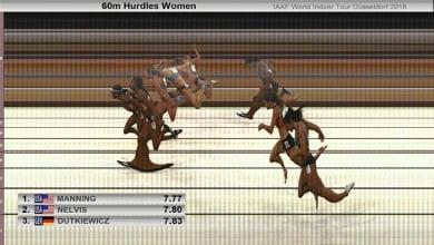 IAAF World Indoor Tour - Dusseldorf, Stanek e Su sugli scudi - Twitter