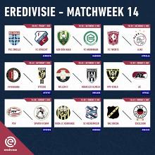 Resumen jornada 14 de la Eredivisie: Pincha el Ajax, el PSV se escapa