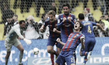 Russian Premier League : Le Bilan de la saison
