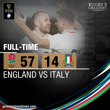 (Twitter - @SixNationsRugby)