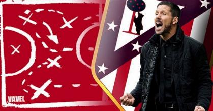 La pizarra de Simeone: Atleti sobre plano