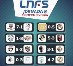 Resumen de la duodécima jornada de la Liga Nacional de Fútbol Sala