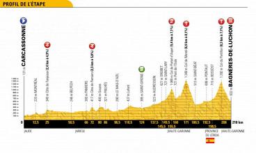 Tour de France 2018, la presentazione della sedicesima tappa
